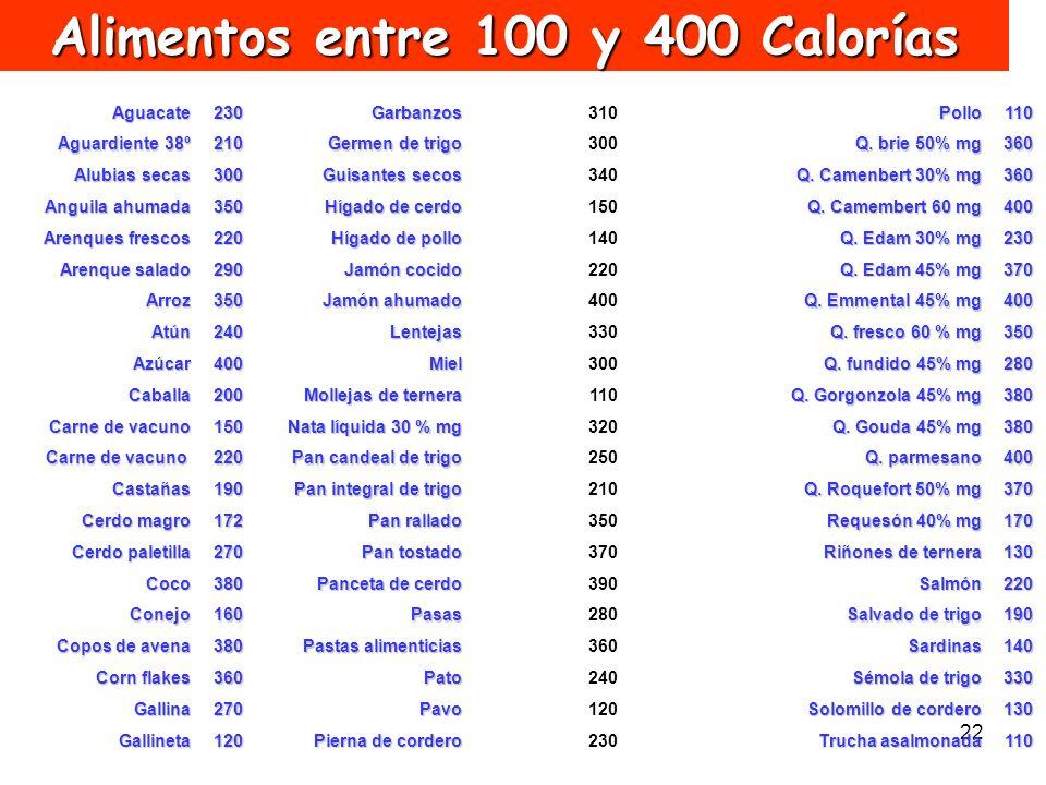Alimentos entre 100 y 400 Calorías