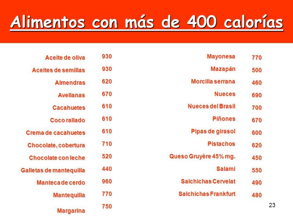 Alimentos con más de 400 calorías