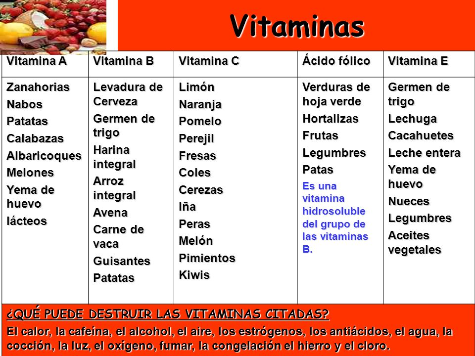Vitaminas Vitamina A Vitamina B Vitamina C Ácido fólico Vitamina E