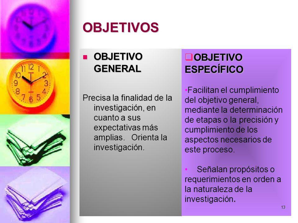 OBJETIVOS OBJETIVO GENERAL OBJETIVO ESPECÍFICO