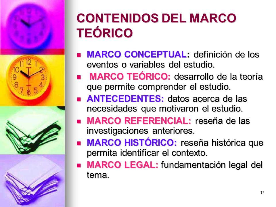 CONTENIDOS DEL MARCO TEÓRICO