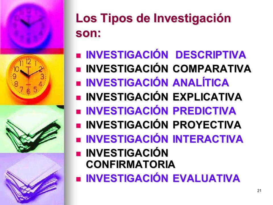 Los Tipos de Investigación son: