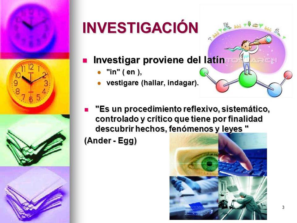 INVESTIGACIÓN Investigar proviene del latín