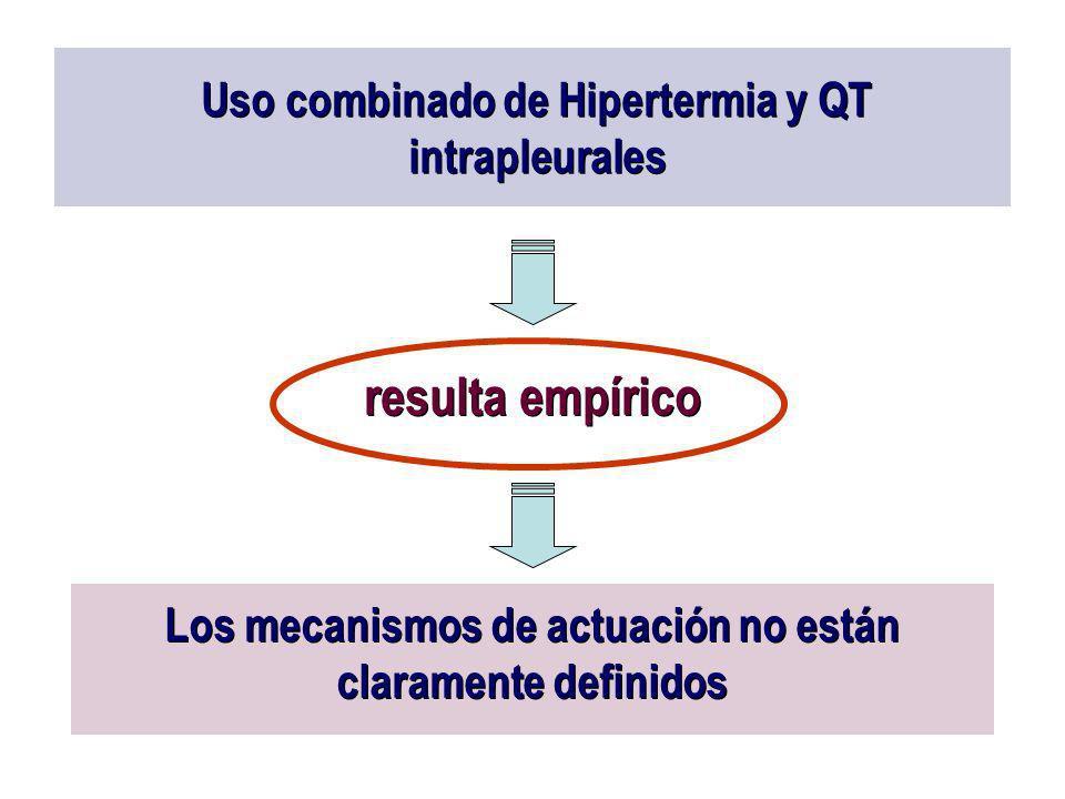 Uso combinado de Hipertermia y QT intrapleurales