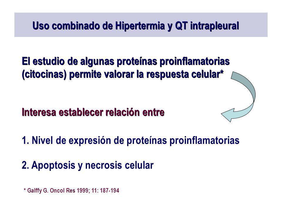 Uso combinado de Hipertermia y QT intrapleural