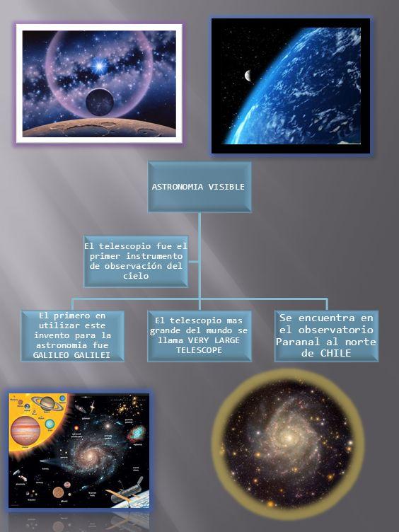 Se encuentra en el observatorio Paranal al norte de CHILE