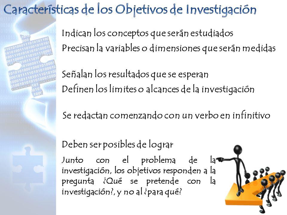 Características de los Objetivos de Investigación