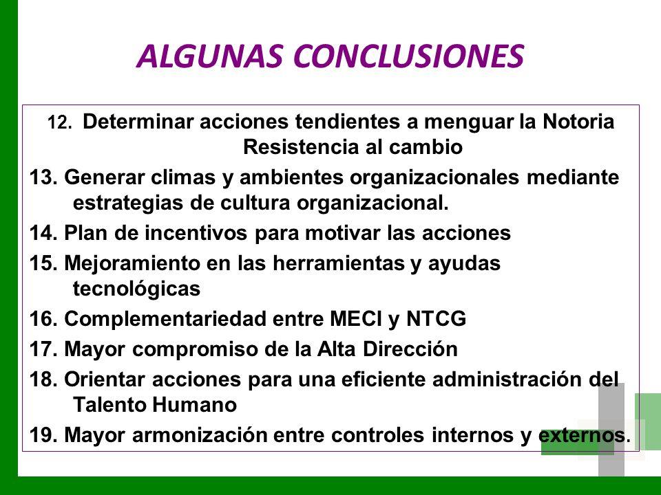 ALGUNAS CONCLUSIONES 12. Determinar acciones tendientes a menguar la Notoria Resistencia al cambio.