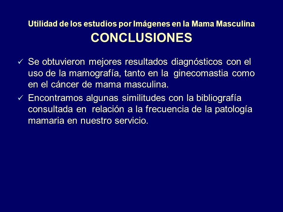 Utilidad de los estudios por Imágenes en la Mama Masculina CONCLUSIONES