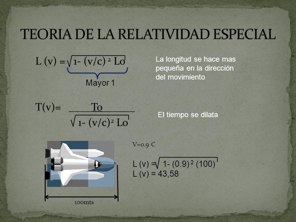 TEORIA DE LA RELATIVIDAD ESPECIAL