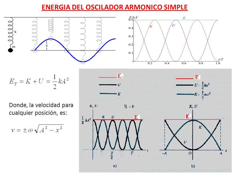 ENERGIA DEL OSCILADOR ARMONICO SIMPLE