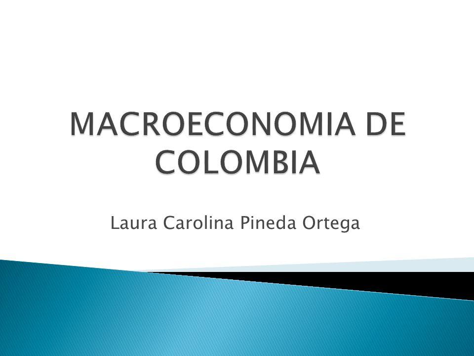 MACROECONOMIA DE COLOMBIA