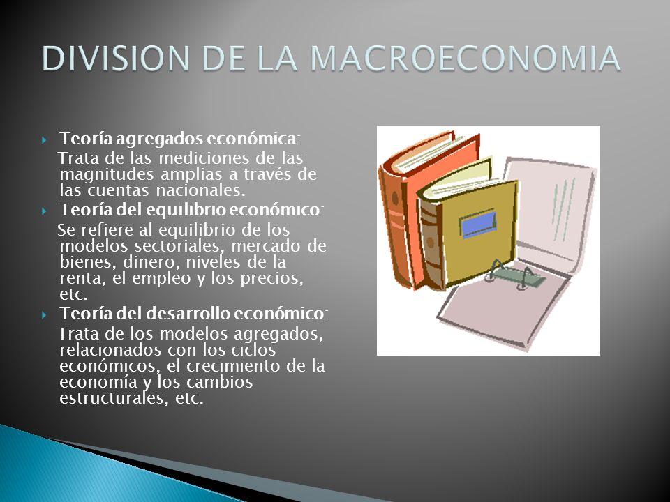 DIVISION DE LA MACROECONOMIA