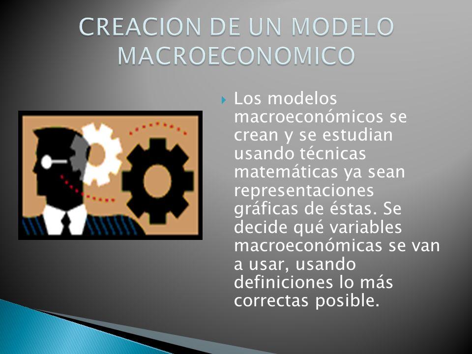 CREACION DE UN MODELO MACROECONOMICO
