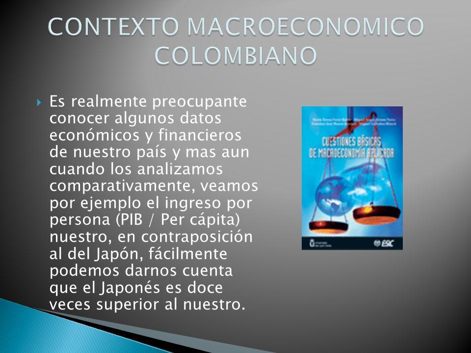 CONTEXTO MACROECONOMICO COLOMBIANO