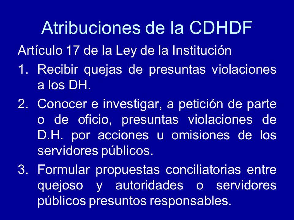 Atribuciones de la CDHDF
