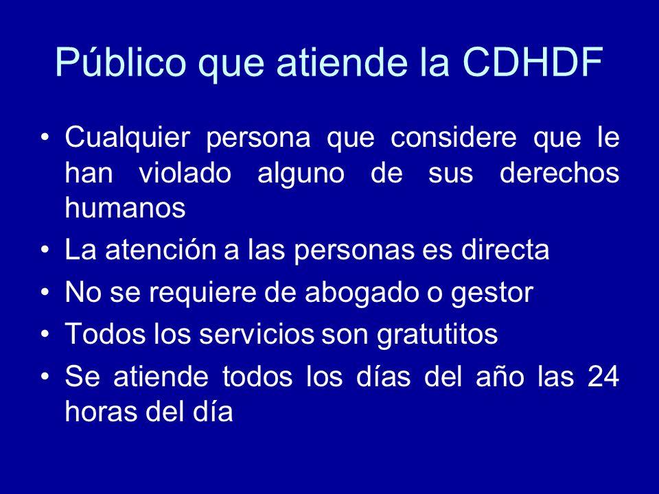 Público que atiende la CDHDF