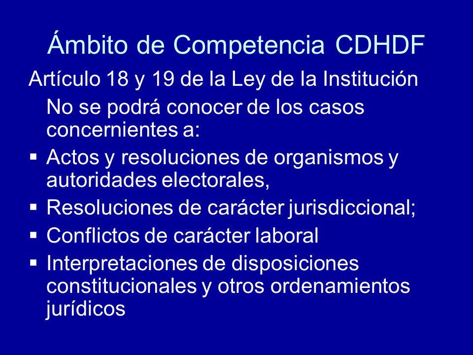 Ámbito de Competencia CDHDF
