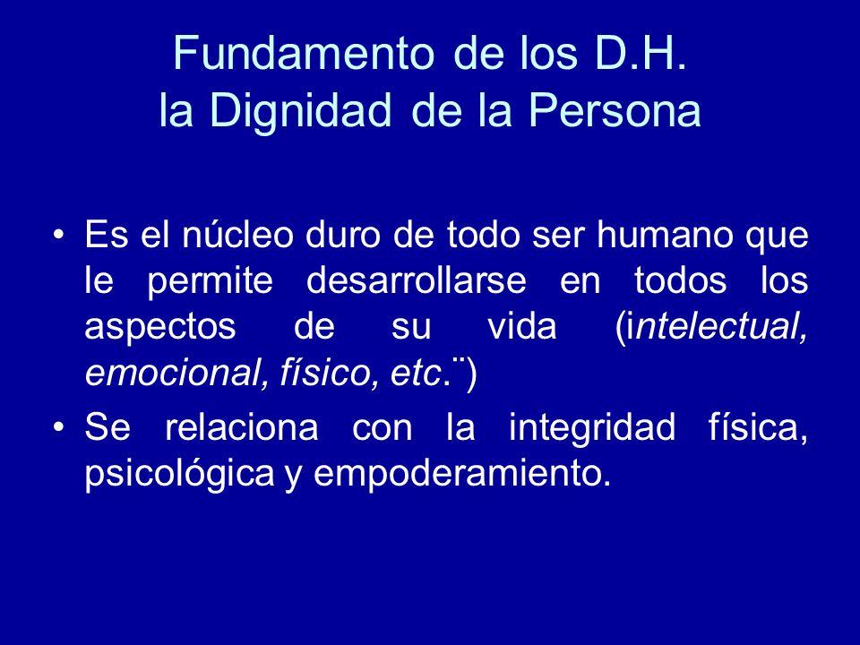 Fundamento de los D.H. la Dignidad de la Persona
