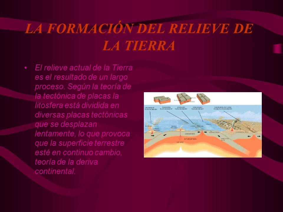LA FORMACIÓN DEL RELIEVE DE LA TIERRA