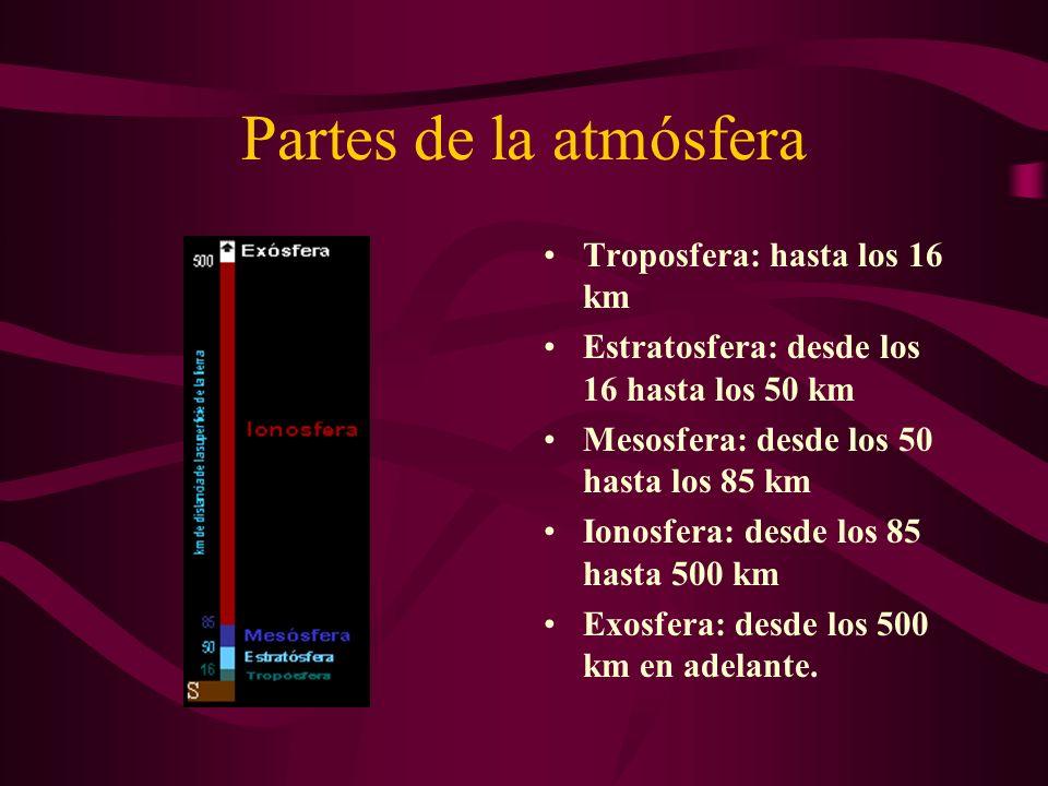 Partes de la atmósfera Troposfera: hasta los 16 km