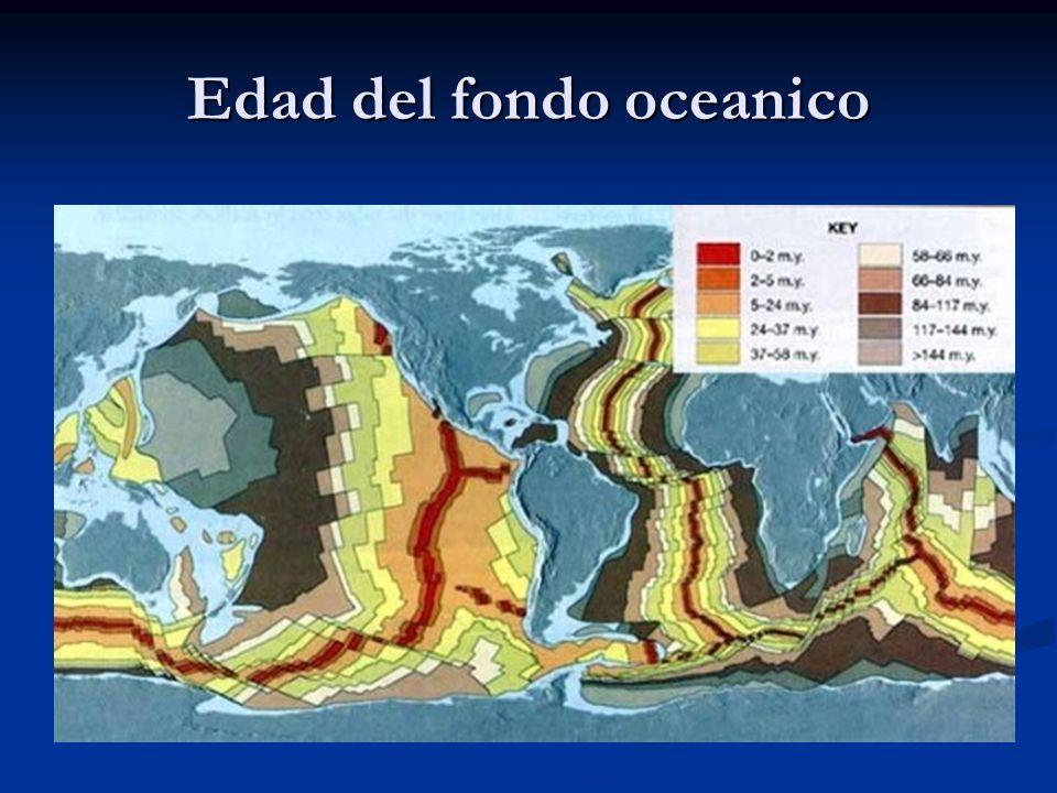 Edad del fondo oceanico