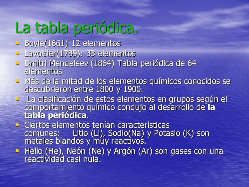 La tabla periódica. Boyle(1661) 12 elementos
