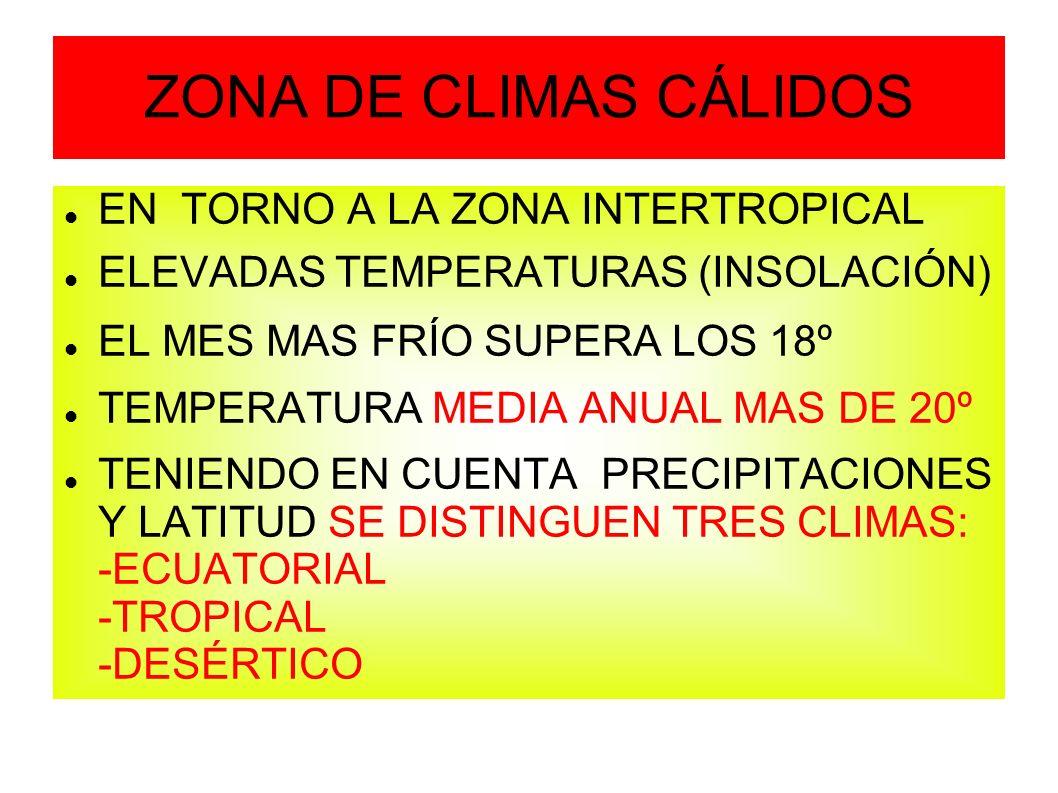 ZONA DE CLIMAS CÁLIDOS EN TORNO A LA ZONA INTERTROPICAL
