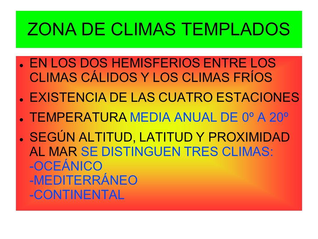ZONA DE CLIMAS TEMPLADOS