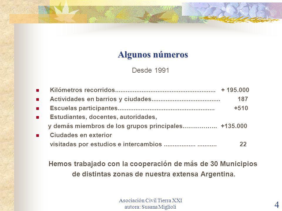 Algunos números Desde 1991 Kilómetros recorridos......................................................... + 195.000.