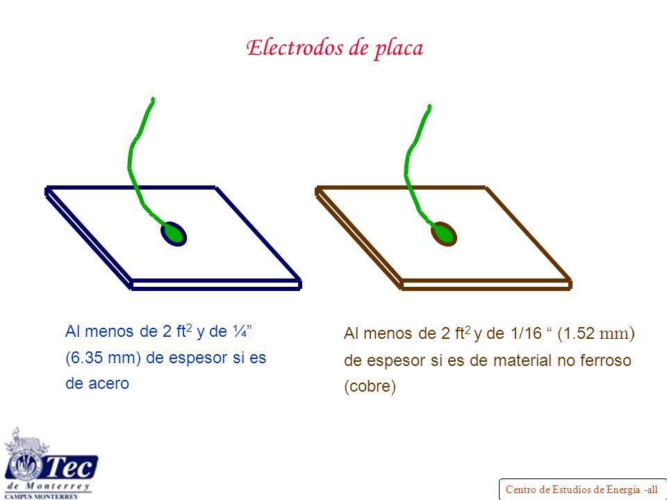 Electrodos de placa Al menos de 2 ft2 y de ¼ (6.35 mm) de espesor si es de acero.