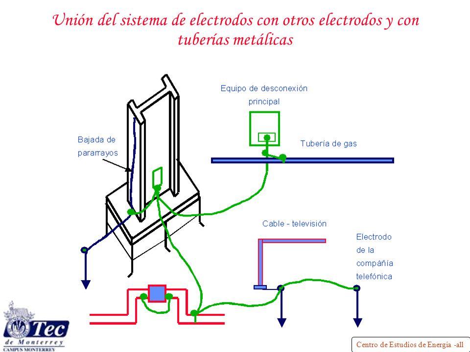 Unión del sistema de electrodos con otros electrodos y con tuberías metálicas