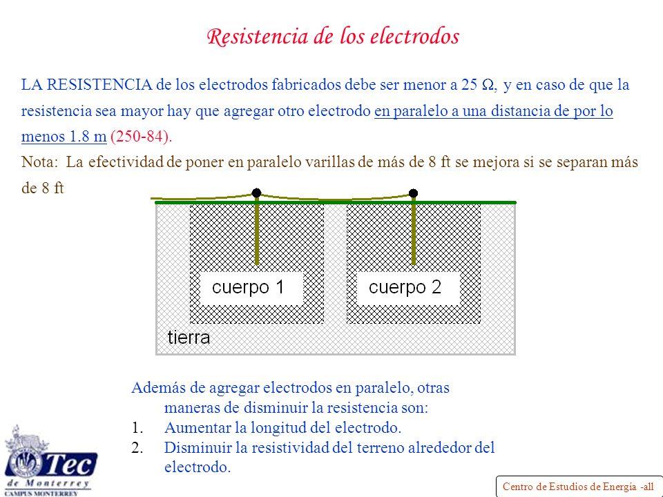 Resistencia de los electrodos