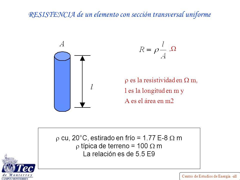 RESISTENCIA de un elemento con sección transversal uniforme