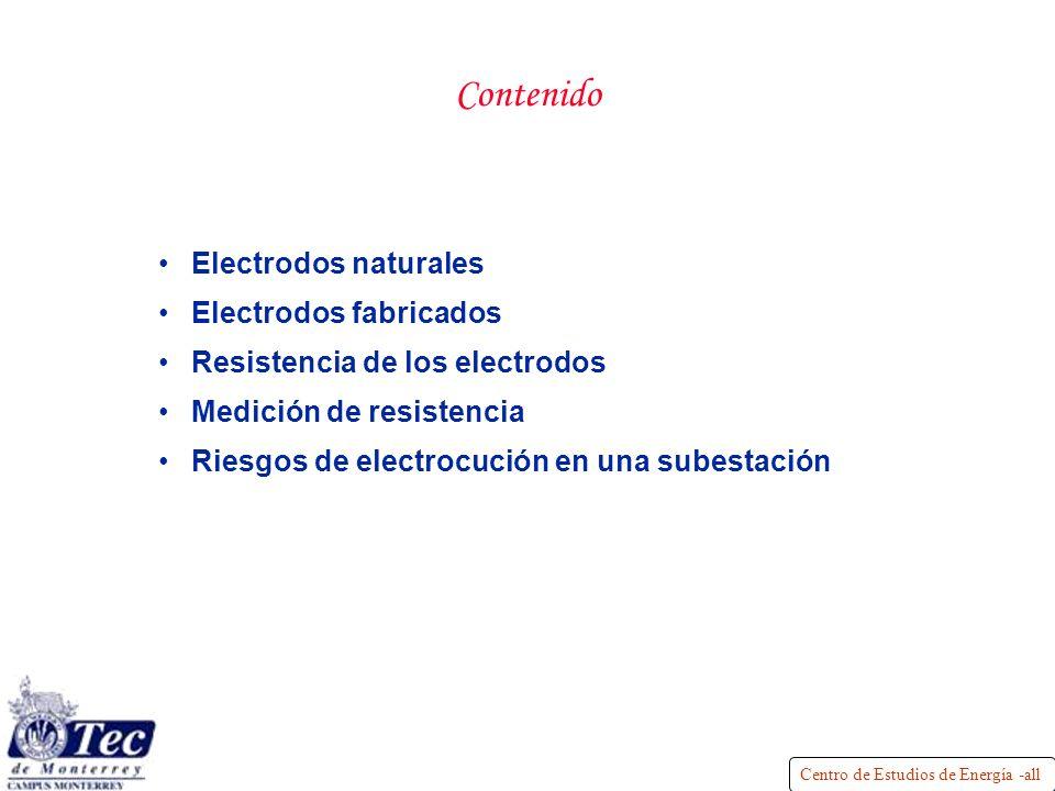 Contenido Electrodos naturales Electrodos fabricados
