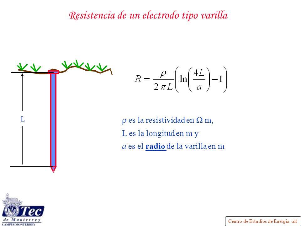 Resistencia de un electrodo tipo varilla