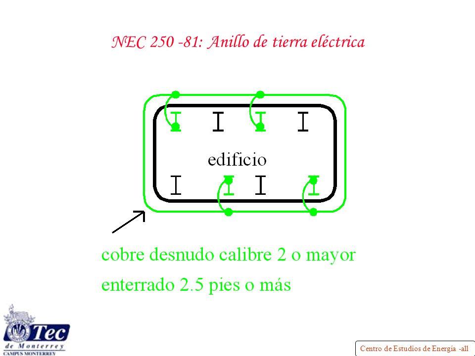 NEC 250 -81: Anillo de tierra eléctrica