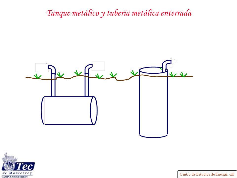 Tanque metálico y tubería metálica enterrada
