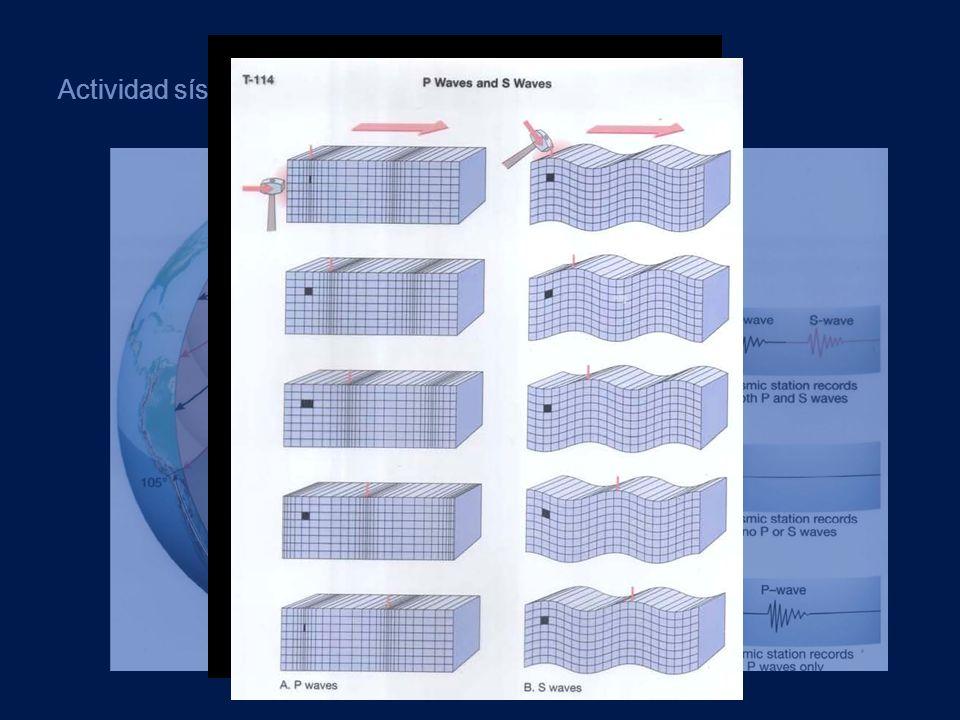 Actividad sísmica como instrumento de medición