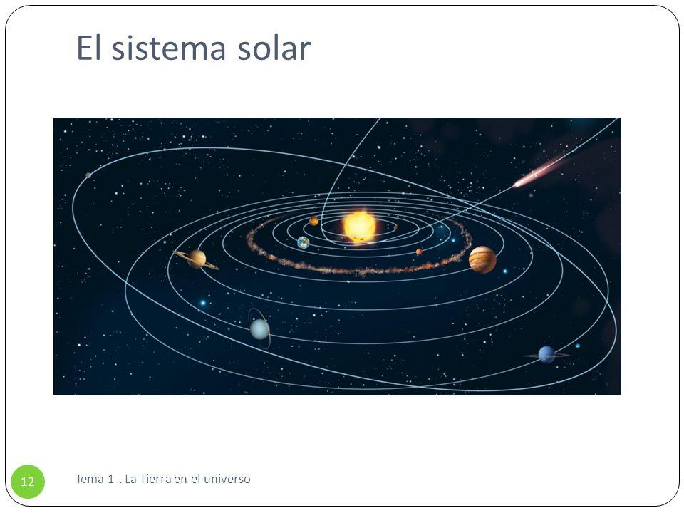 El sistema solar Tema 1-. La Tierra en el universo