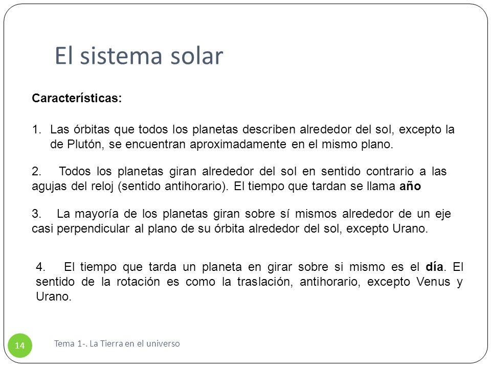 El sistema solar Características: