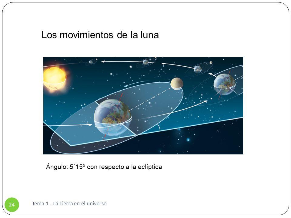 Los movimientos de la luna