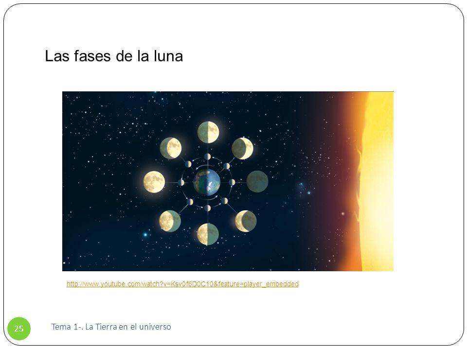 Las fases de la luna Tema 1-. La Tierra en el universo