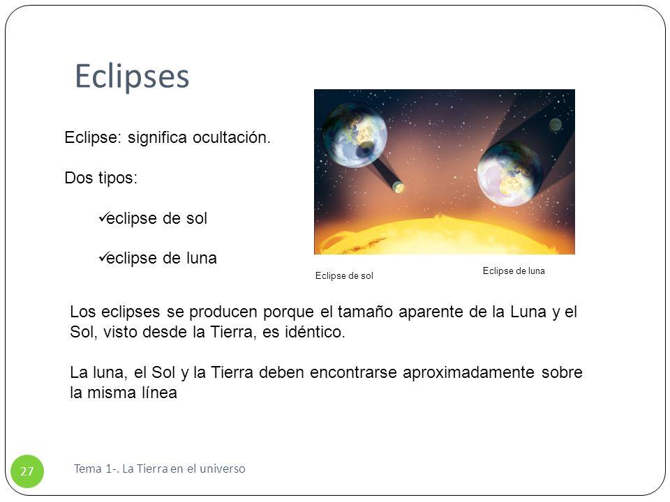 Eclipses Eclipse: significa ocultación. Dos tipos: eclipse de sol