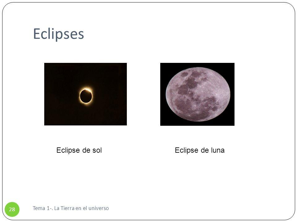 Eclipses Eclipse de sol Eclipse de luna