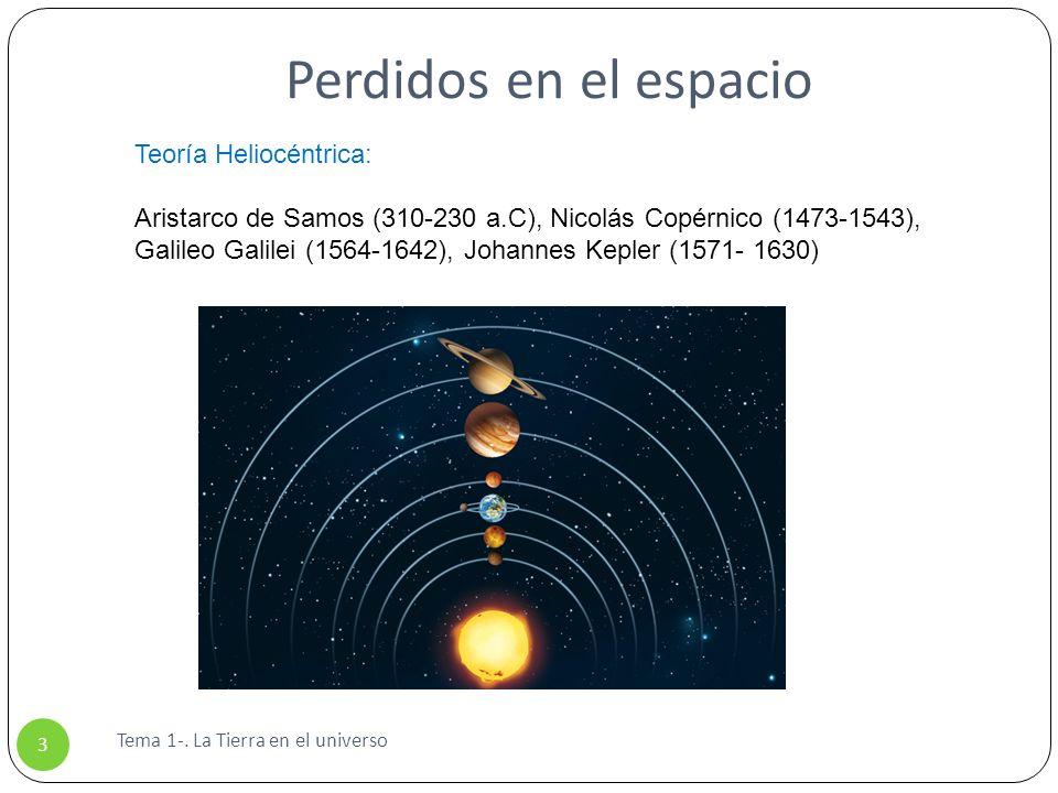 Perdidos en el espacio Teoría Heliocéntrica: