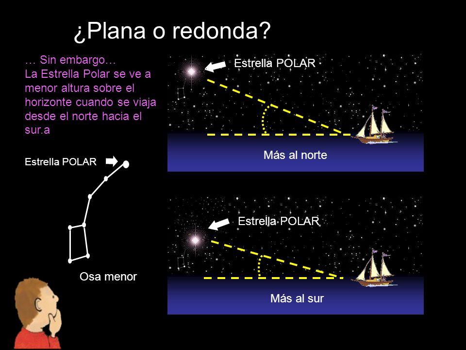 ¿Plana o redonda ¿Cómo explicarlo … Sin embargo… Estrella POLAR
