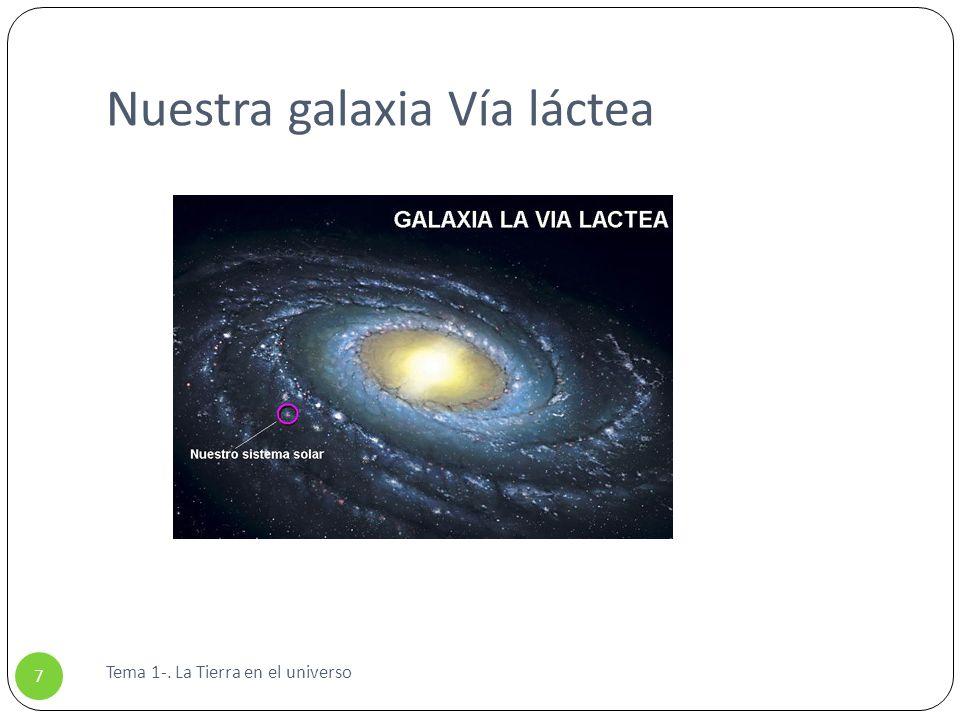 Nuestra galaxia Vía láctea