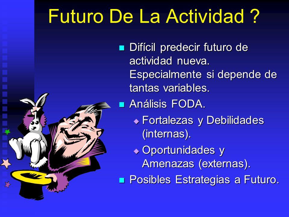 Futuro De La Actividad Difícil predecir futuro de actividad nueva. Especialmente si depende de tantas variables.