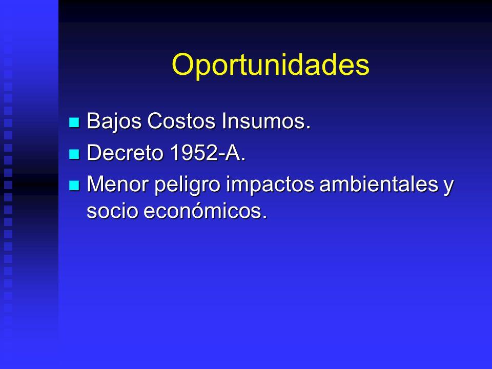 Oportunidades Bajos Costos Insumos. Decreto 1952-A.